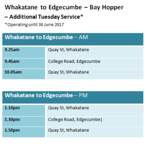 Additional Bay Hopper Service – Edgecumbe and Whakatane (Tuesdays)