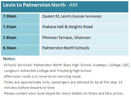 Levin to Palmerston North